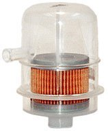 Best Filters with Strainer