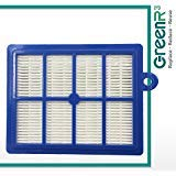 GreenR3 1-PACK Air Filter True HEPA for EUREKA H12 Fits 6994 6993 6998 6997 2910 8321 6140 6160 6988 6235 6980 6978 6984A 6993B-1 2 A B C Series Replacement Vacuum Cleaner Replenishment PN and more