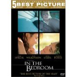 In the Bedroom : Widescreen Edition