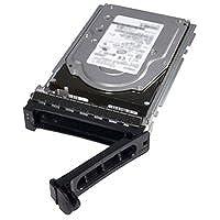 DELL 80PHF Dell 80PHF 2000GB / 2TB 7.2K Enterprise SATA F9541 Hard Drive Ki