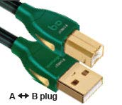 AudioQuest Forest USB A to USB B 0.75m Digital Audio Cable ()