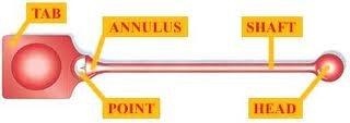 Medipin Single Use Neurological Pinprick Sensory Testing Tool X 100