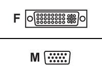 Avocent - VGA adapter - DVI-I (F) - HD-15 (M)