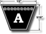 A71 Kevlar V Belt 6873