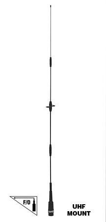 Comet Original CA-2X4SRNMO 144/446 MHz Dual-Band WideBand Mobile Antenna w/ NMO type Connector - Ham Radio Mobile Antenna