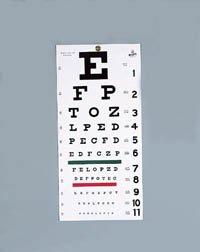 3050 Part# 3050 - Chart Eye Snellen Plastic 22x11'' 20' Testing Distance Ea By...