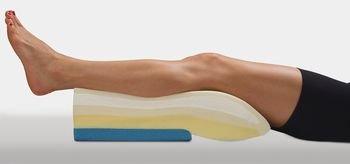 Sammons Preston HeelZup Cloud Heel Suspension Cushions (Medium)