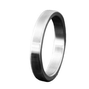 Titan .2 Glans Ring Set (all sizes)
