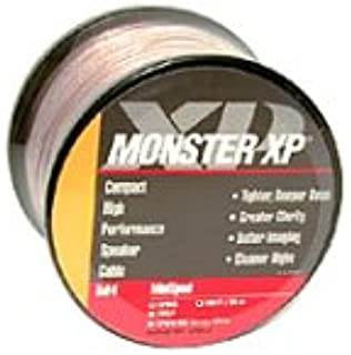 Amazon.com: Monster Cable XP Compact High Performance Clear Jacket ...