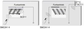 Becker transmisor de radio SWC241-II en colour blanco