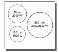 Placa de inducción HOGARCLICK HCKI3-7117M, 7.100 W