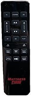 Richmat HJH55 (New Black Version) Mattress Firm 600 or 3000 Silver or Black, Classic Brands Innova NU203CB Wireless Linak Remote w/Dual Massage