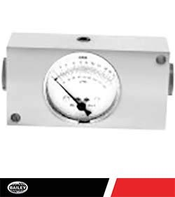 Inline Flow Meters (High Pressure): GPM Range: 1.5-32, 5000 Max PSI with 3/4