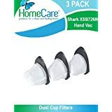 HomeCare Products Shark Dust Cup Filter 3 Pack | Filter # XSB726N | for use with SV780, SV75, SV75Z, SV66, Other Shark Hand Vacs by HomeCare Products