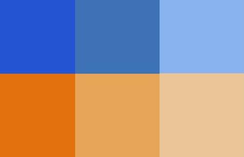 (Rosco E Colour Color Correction Gel Filter Pack (6) Sheets 10