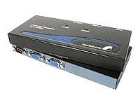 Startech ST122PRO 2-Port Video Splitter/Amp (Amp Splitter Vga Video Distribution)