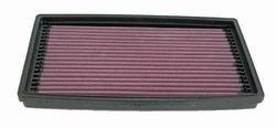 K&N ENGINEERING 33-2819 Air Filter; Panel; H-1.063 in.; L-5.688 in.; W-10.375 in.;