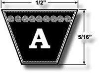 6886 A84 Kevlar V Belt