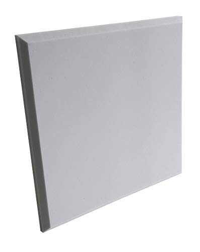 JOCAVI ATP Basmel Acoustic Melamine Foam Sound Absorbing Panels with Bevel Edge, Professional Noise Dampening Treatment, Light Grey, 23.6