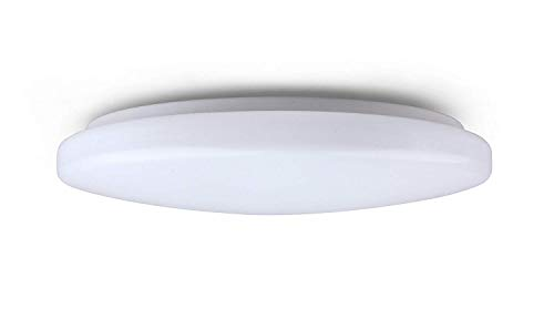 Round Led Light Fixture in US - 4