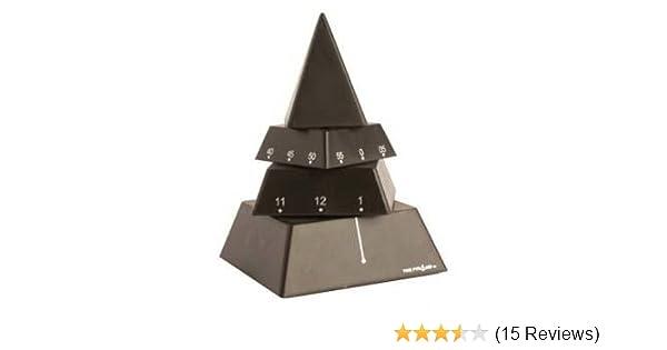 Time Pyramid Clock RTC