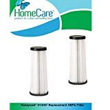 HomeCare Products Dirt Devil F1 Fits Most Bagless UprightsReplacement HEPA Media Filter. Pack of 2