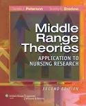 img - for Middle-Range Theories: Application to Nursing Research 2nd (second) edition book / textbook / text book