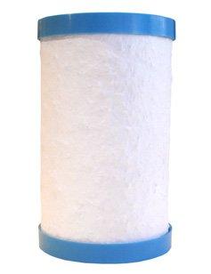Genuine CB5 Multipure Replacement Filter