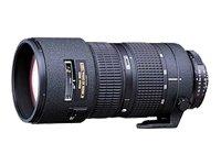 Most Popular Nikon DSLR Lenses