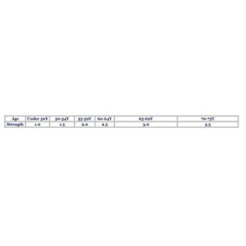 Unisex Mens Ladies 4 Style Lunettes de lecture noires +1 +1.5 +2.0 +2.5 +3.0 +3.5