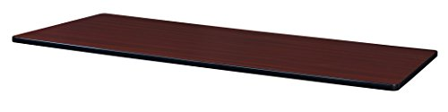(Regency TTRC7230MHMW Rectangular Standard Table Top 72 x 30 Mahogany/Mocha)