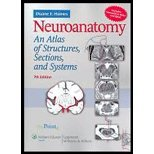 Neuroanatomy - Atlas of