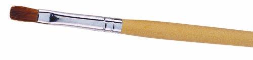 Sable Nail Flat (EDGE Number 6 Kolinsky Sable Flat Brush)