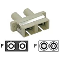 Tripp Lite N456-000 Duplex Multimode Fiber Coupler, SC/ST