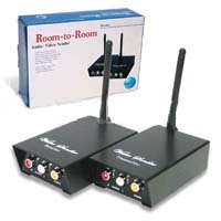 BADA 2.4GHz Wireless Long Distance A/V Sender Transmitter & Receiver (4 Channel) 2.4 Ghz Video Sender