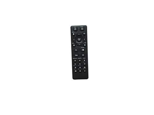 HCDZ Replacement Remote Control for InFocus IN3138HDA IN119HDx IN119HDXC IN2128HDx IN128HDx 1080p Professional Network Projector