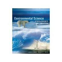 Environmental Science: A Study of Interrelationships; Ap Edition