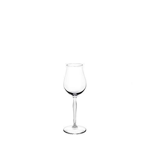 Lalique Crystal 100 Points Cognac Glass
