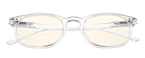 Vintage Computer Reading Glasses Blue Light Filter Anti Eyestrain Eyeglasses(Clear) +1.75