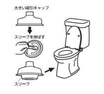 三栄水栓 【真空パイプクリーナー】 洋式トイレ用 PR8700-L