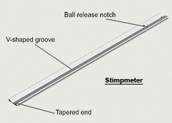 Official Aluminum Greenspeed Regulation Stimpmeter for Golf & Putting Greens