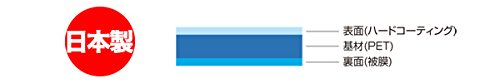 OverLay Brilliant for Pebble Time (2枚組) 極薄 光沢 液晶 保護 シート フィルム プロテクター OBPEBBLETIME/2/12