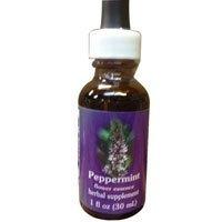 (Flower Essence Services Peppermint Dropper, 0.25 oz by Flower Essence Services)