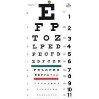 Grafco Snellen Eye Chart, 1240, 22x11