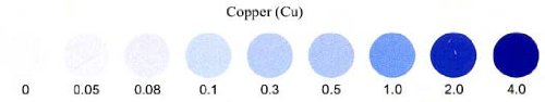 Osumex HMT Copper Sensitive Kit by Osumex (Image #3)