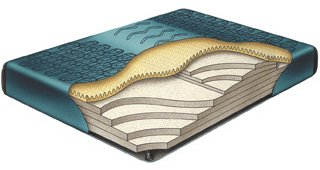California King Comfort Supreme Waveless Waterbed Mattress by Boyd's