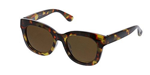 Stage Glass (Peepers Women's Center Stage Reading Sun 1.50 Round Sunglasses, Tortoise, 47 mm 1.5)