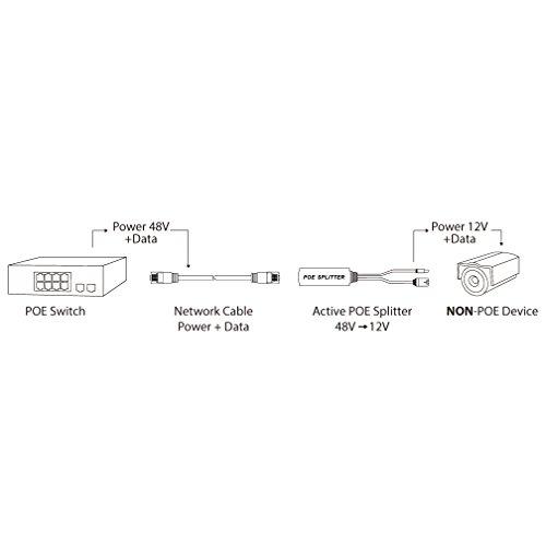 POE Splitter, 48V to 12V, IEEE 802.3af Compliant 10/100Mbps, for Surveillance Camera, 2-Pack by 10Gtek (Image #6)