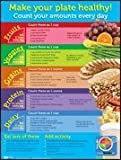 MyPlate Poster (Laminated) Wall Size USDA