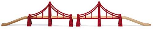 BRIO World - 33683 Double Suspension Bridge | 5 Piece Toy Train Accessory for Kids Age 3 and Up ()